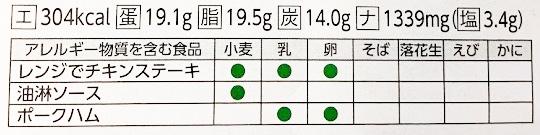 ヨシケイのアレルギー表記